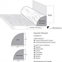 Quarter Moldings